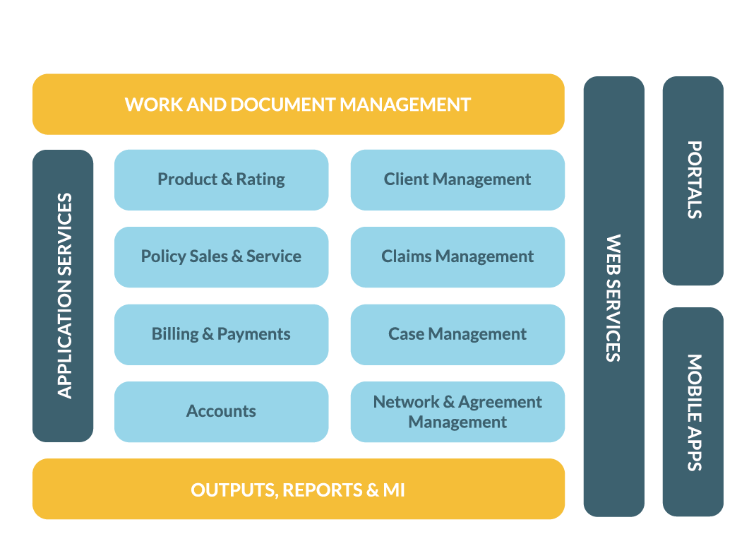 Health and Protection Insurance System